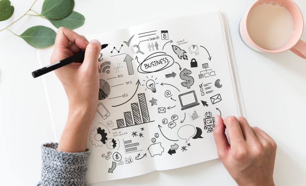 """How to decide what business to start. Hand drawings of business related doodles in a notebook - graphs, thought bubbles, and icons with """"Business"""" written and circled in the middle of the page."""