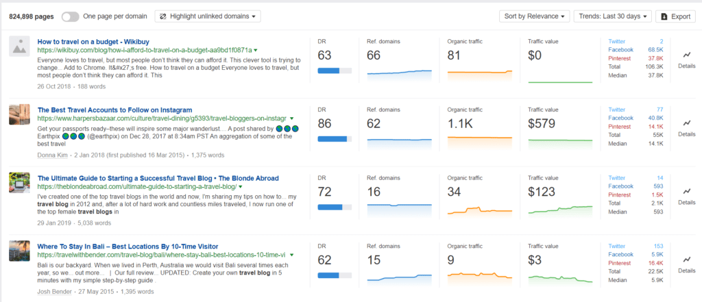 "Results from the Ahrefs' Content Explorer for the keyword ""Travel Blog."""