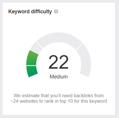 Ahrefs keyword difficulty of 22 (medium difficulty).