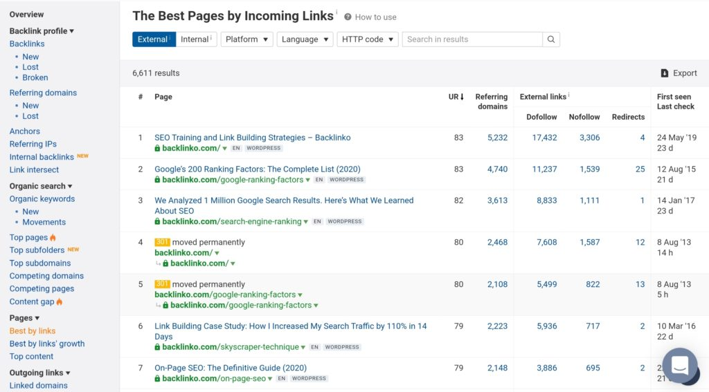 Ahrefs Best Pages by Incoming Links Page showing a list of Backlinko.com's most linked to pages.