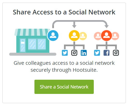 Marketplace with an organizational chart to represent allowing certain individuals and teams access to different social media accounts in Hootsuite.
